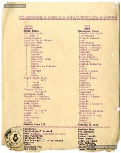 Maig de 1937. Llista de carrers que van canviar de nom