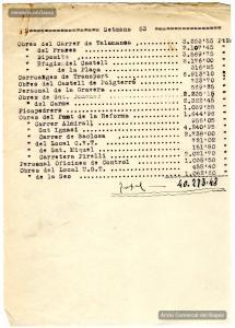 Tardor de 1937. Despeses setmanals generades per les diferents brigades d'obres creades pel Comitè Revolucionari i Antifeixista