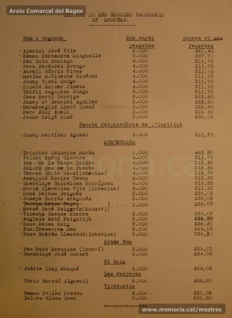 Mes- IMG9180. Arxiu comarcal 1938-39