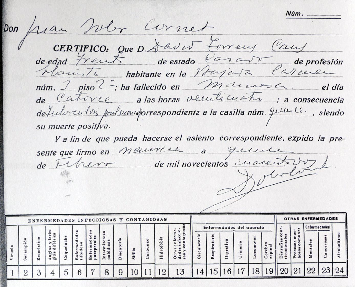 Certificat de defunció